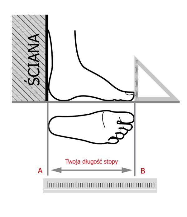 mierzenie stopy